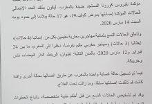 Photo of وزارة الصحة تسجل 9 حالات جديدة مصابة بفيروس كورونا ليرتفع الى 17 مصابا