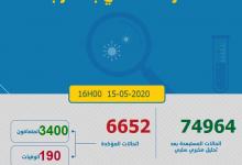 Photo of الفيروس في العد التنازلي بالمغرب و تسجيل 45 إصابة جديدة