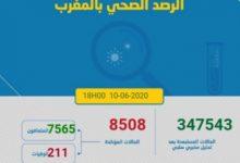 Photo of مستجدات كورونا:تسجيل 71 حالة جديدة و العدد الاجمالي يصل 8508