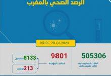 Photo of مستجدات كورونا:188اصابة جديدة و التحاليل المخبرية تتجاوز نصف مليون