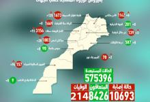 Photo of مستجدات كورونا:بؤر المصانع ترفع الاصابات الجديدة الى 349 حالة
