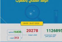 Photo of مستجدات كورونا :633 اصابة جديدة ترفع العدد الاجمالي الى20278