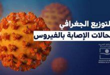 Photo of بؤرة اسفي ترفع عدد المصابين و كورونا تعاود زيارة 10 جهات