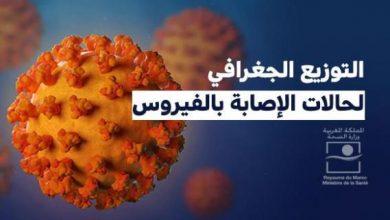 Photo of العدد الاجمالي للاصابات بفيروس كورونا حسب الجهات