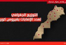 Photo of التوزيع الجغرافي حسب الجهات للاصابات بفيروس كورونا المستجد