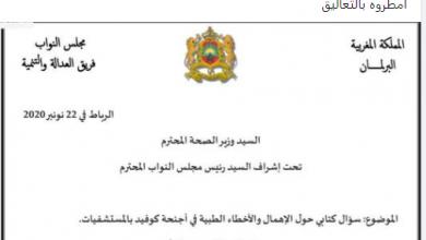 Photo of برلماني من حزب العدالة و التنمية يتهم الاطباء ووزارة الصحة بقتل مرضى كوفيد-19