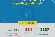 Photo of مستجدات كورونا: تسجيل 71 حالة جديدة و 534 مصابا بالمغرب و 33 وفاة