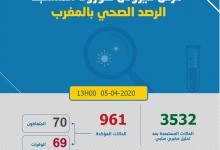 Photo of مستجدات كورونا: تسجيل 78 مصاب جديد و ارتفاع نسبة الوفيات إلى 69 و المتعافين إلى 70