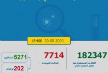 Photo of مستجدات كورونا:71 إصابة و 7714 العدد الاجمالي بالمغرب