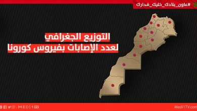 Photo of الإصابات المسجلة بفيروس كورونا و توزيعها حسب جهات المغرب