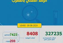Photo of وزارة الصحة تمسح البؤر  و تتعقب المخالطين و تسجل 106 حالة جديدة مصابة بفيروس كورونا