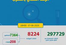Photo of مستجدات كورونا:73 حالة جديدة و العدد الاجمالي 8224