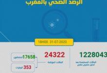 Photo of مستجدات كورونا :1063 اصابة جديدة و العدد الاجمالي يصل 24322
