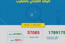 Photo of مستجدات كورونا :1221 اصابة جديدة و 27 حالة وفاة