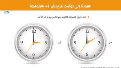 Photo of العودة الى اضافة ساعة عن توقيت غرينيتش
